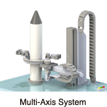 Multi-Axis System