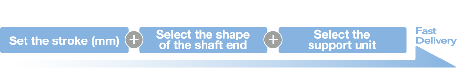 Set the stroke(mm) + Select the shape of the shaft end + Select the support unit