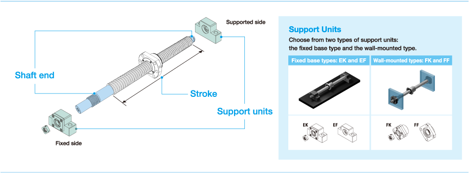 Stroke, Shaft end, Support units