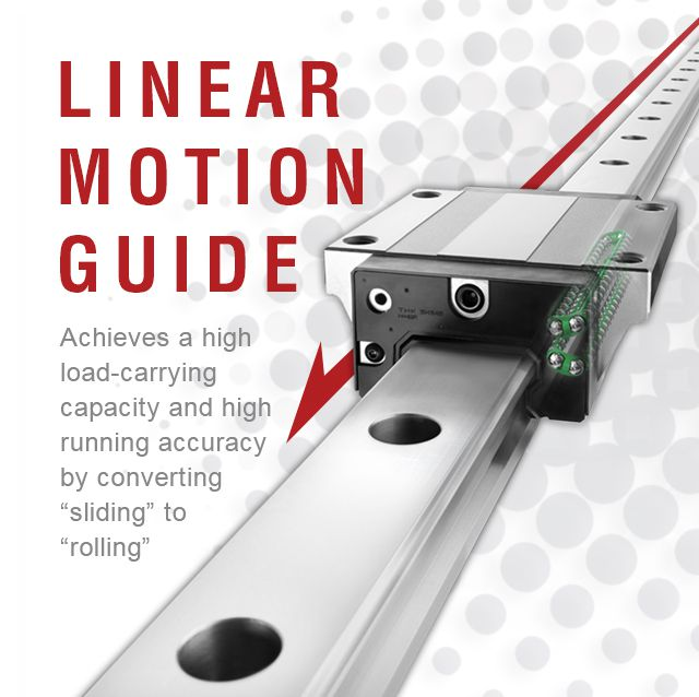LM Guide (Linear Motion Guide)