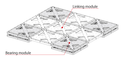 Example of linked modules